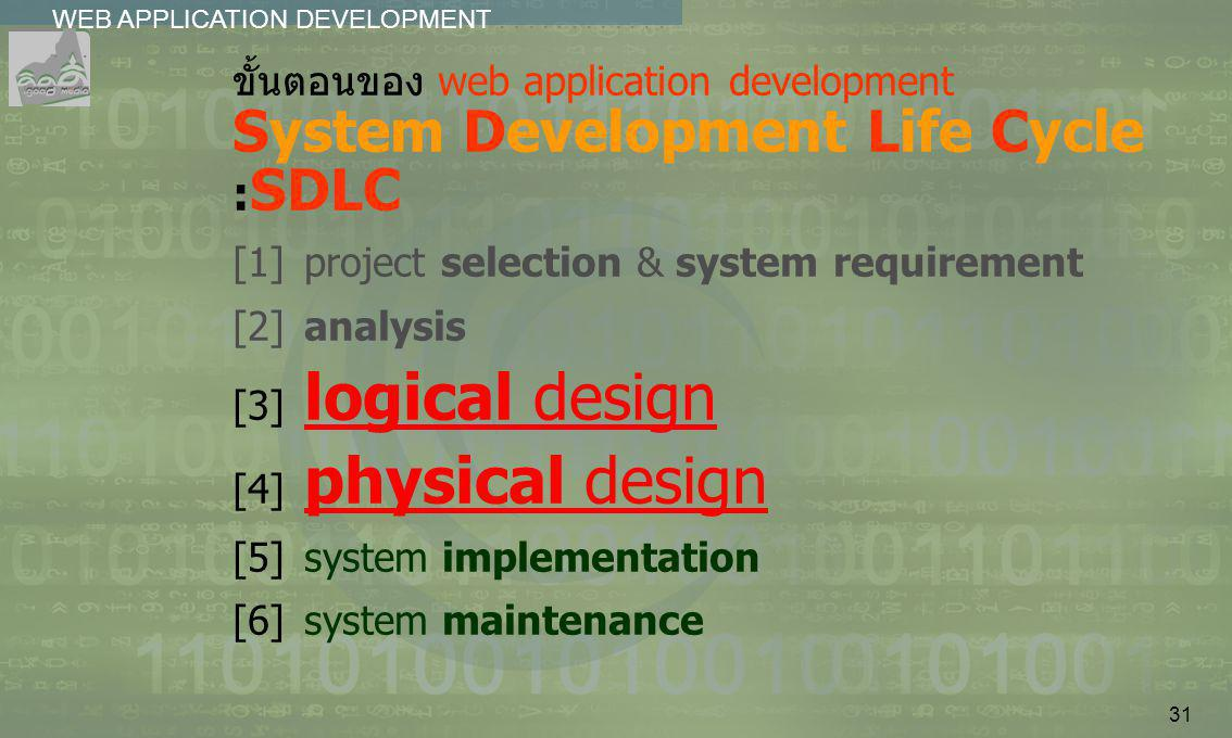 [1] project selection & system requirement [2] analysis
